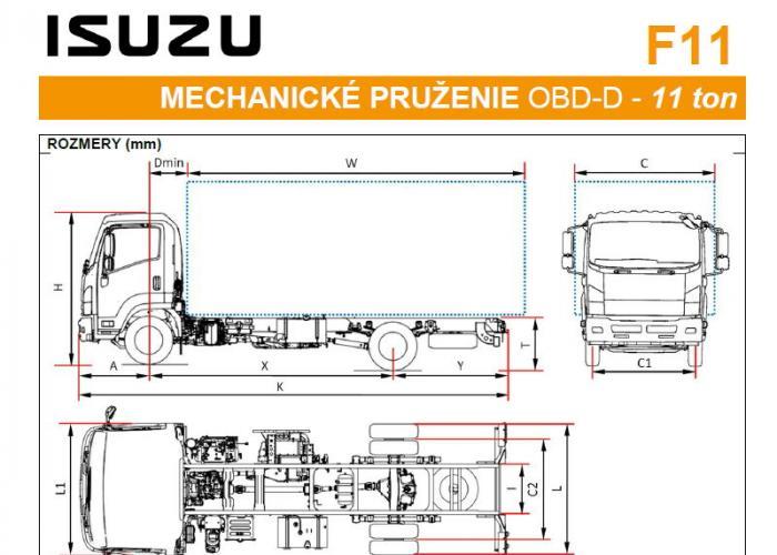 Isuzu F11 Mechanické pruženie