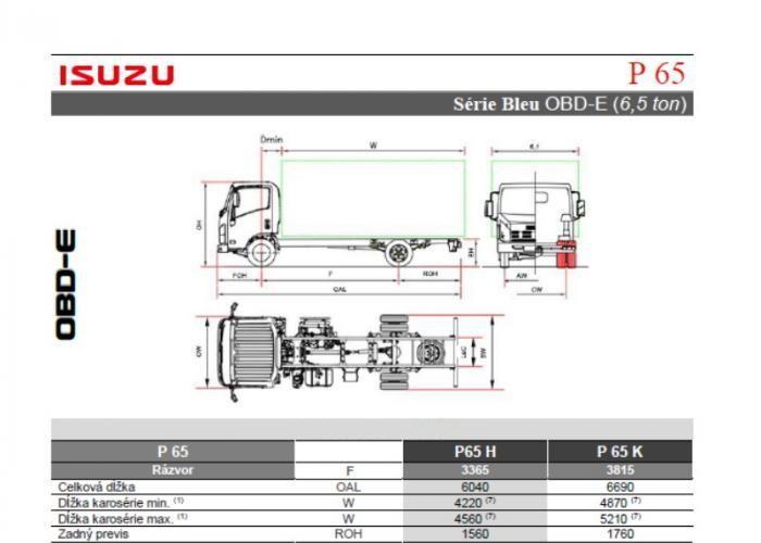 Katalóg Isuzu P65